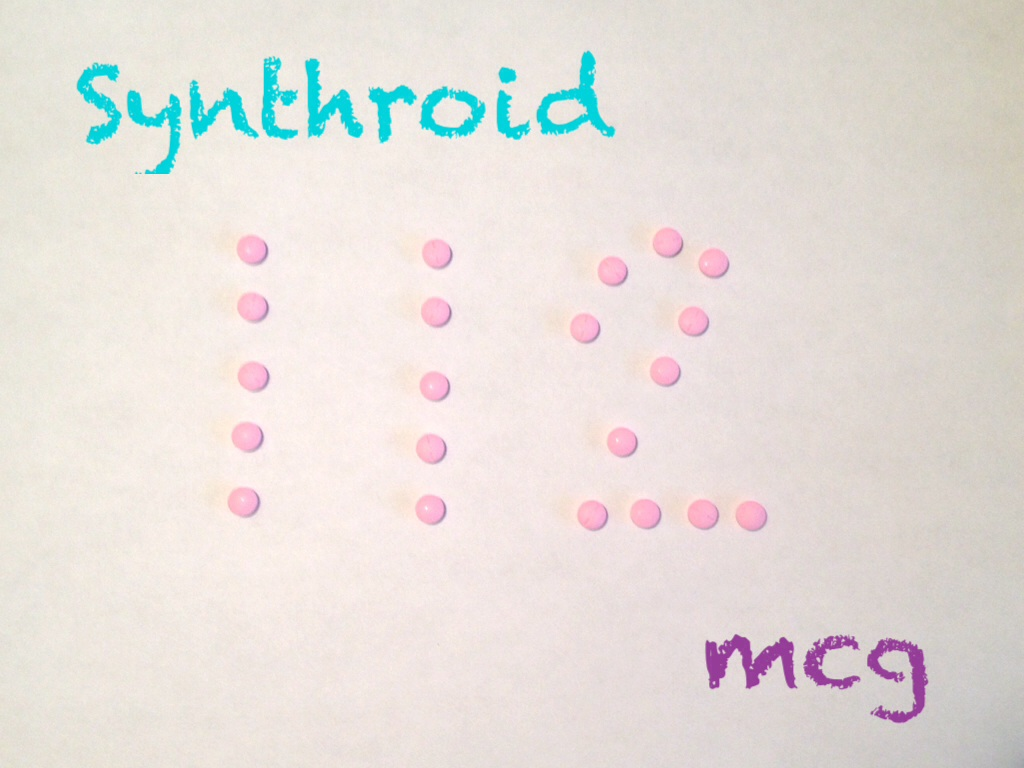 Thyroid Thursday