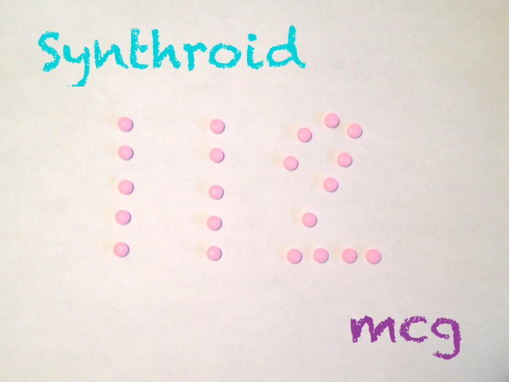 Thyroid Thursday